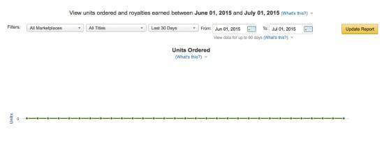 June sales 1